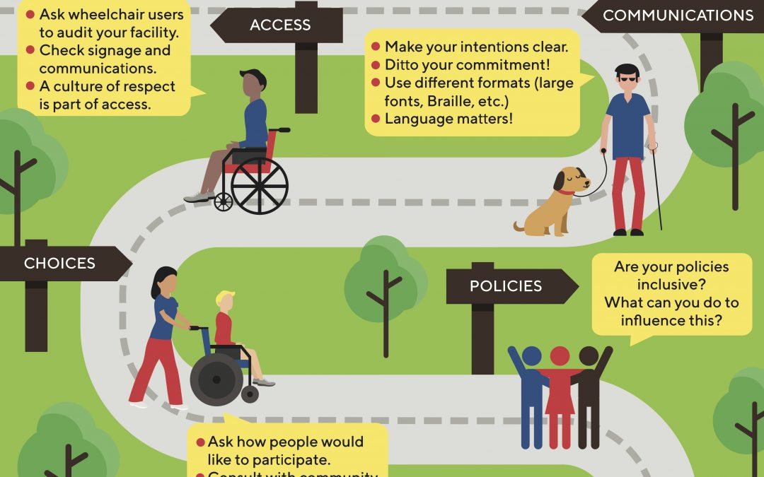 Inclusion Infographics